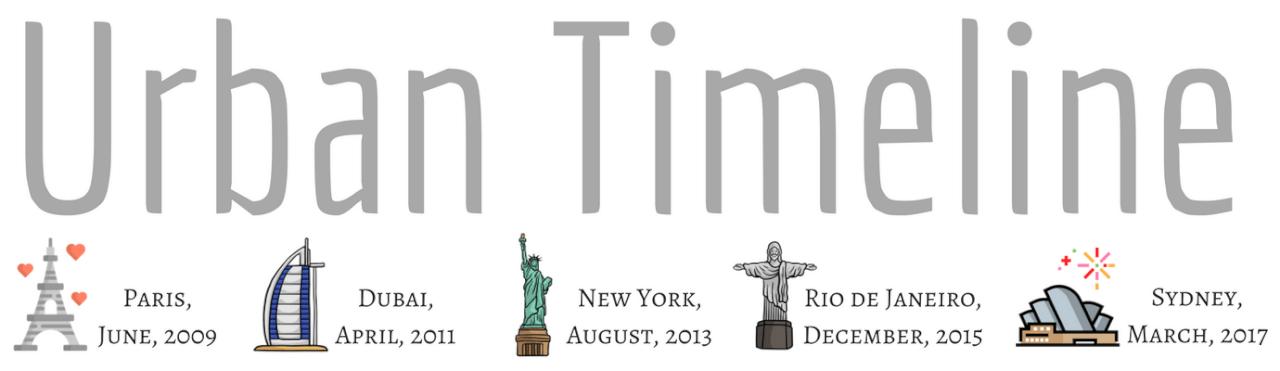 Urban Timeline